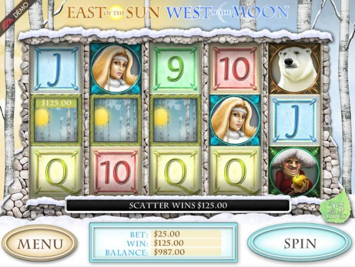 No Deposit Casino Guide image of East of the Sun West of the Moon
