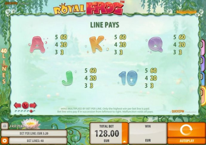 No Deposit Casino Guide image of Royal Frog