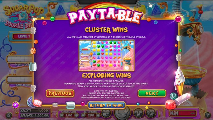 Cluster Wins by No Deposit Casino Guide