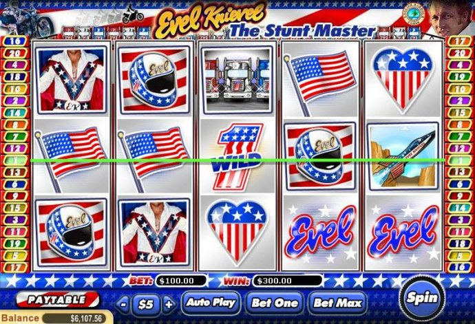 Evil Knievel by No Deposit Casino Guide