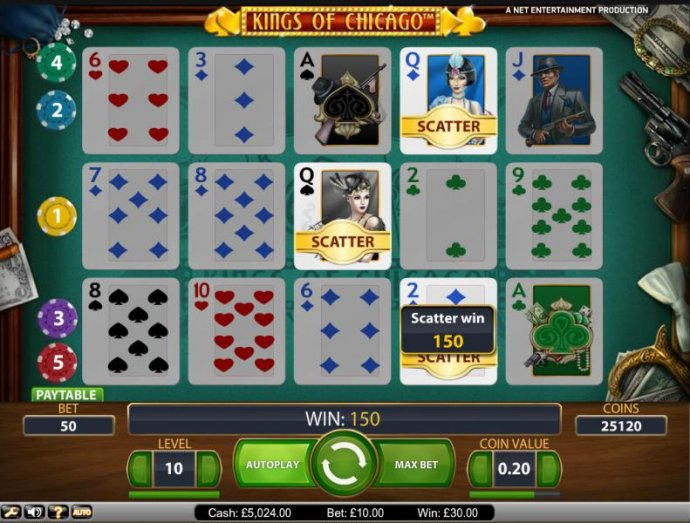Scatter bonus feature triggered - No Deposit Casino Guide