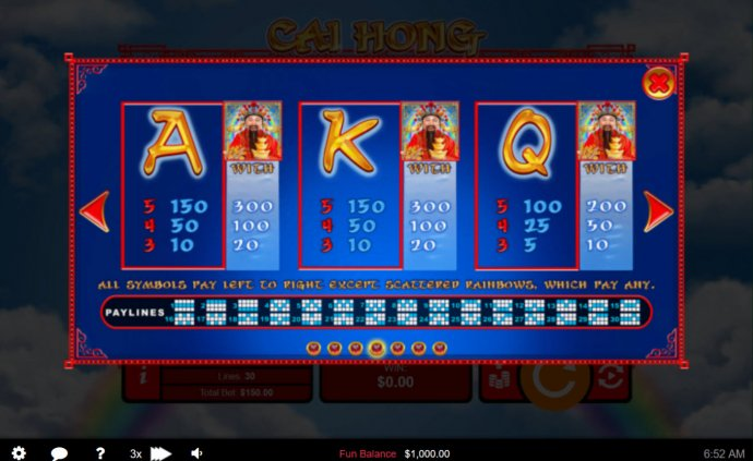 No Deposit Casino Guide image of Cai Hong