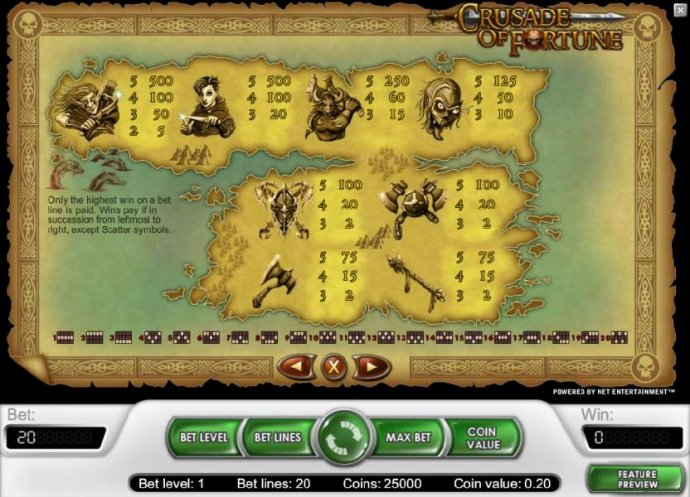 slot game symbols paytable and payline diagrams by No Deposit Casino Guide
