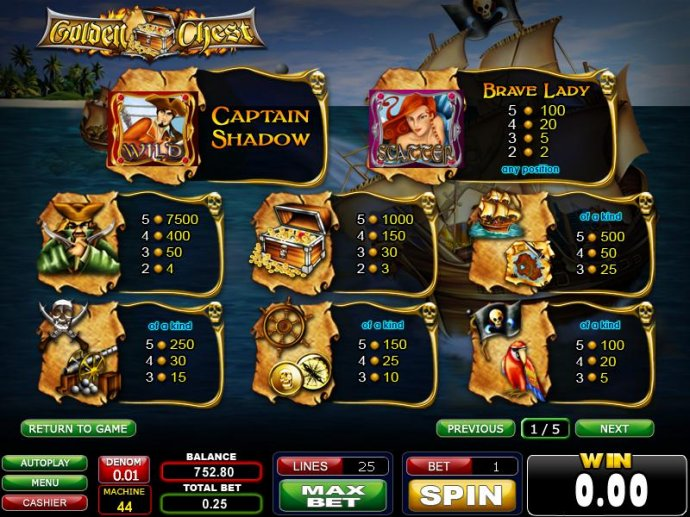 wild, scatter and slot game symbols paytable by No Deposit Casino Guide