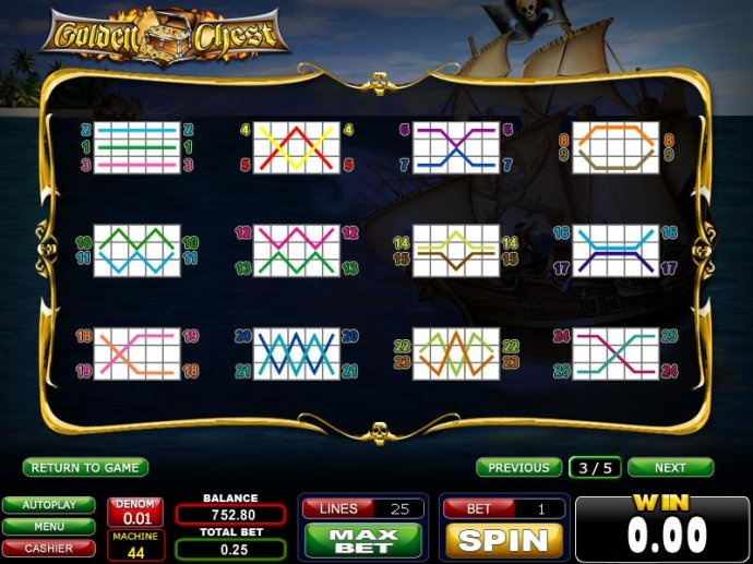 Golden Chest by No Deposit Casino Guide