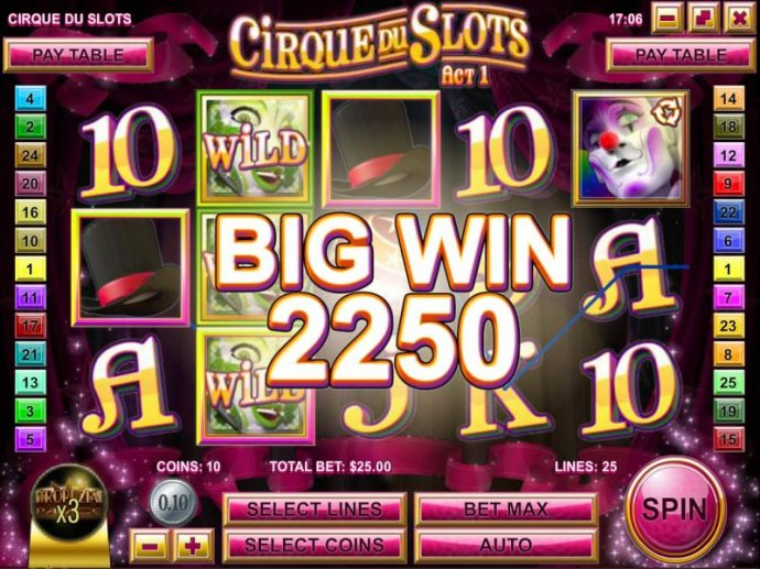 Cirque du Slots by No Deposit Casino Guide