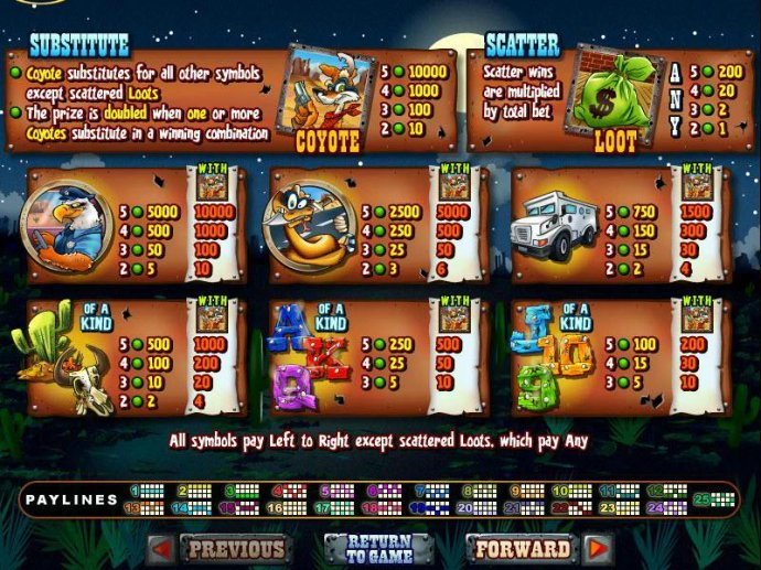 No Deposit Casino Guide image of Coyote Cash