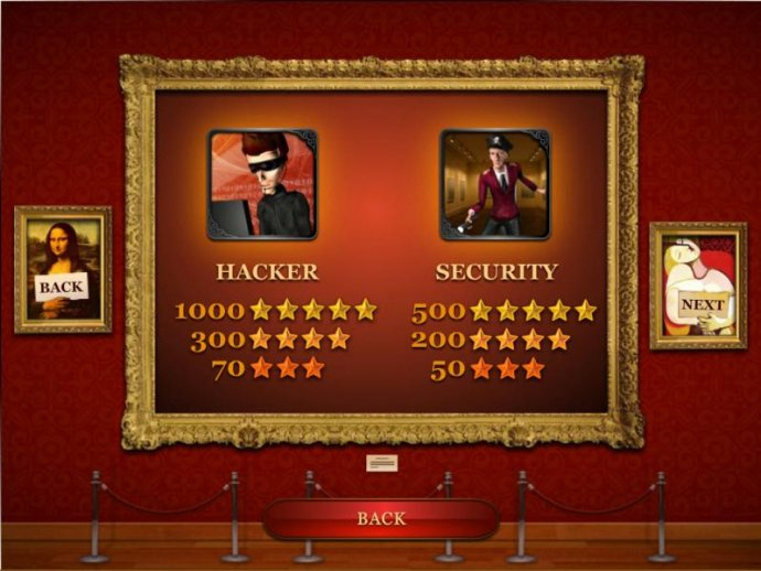 slot game high value symbols paytable continued by No Deposit Casino Guide