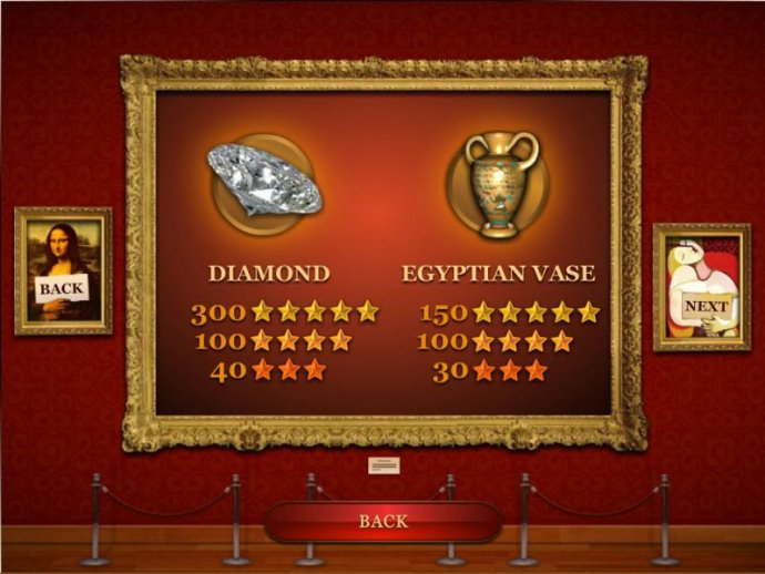 No Deposit Casino Guide image of The Great Art Robbery