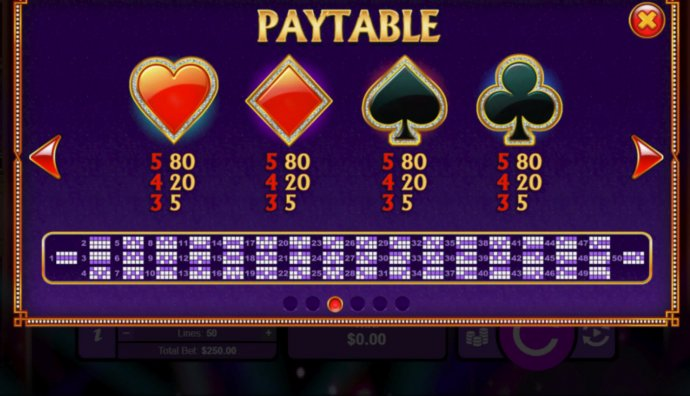 Low Value Symbols - No Deposit Casino Guide