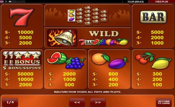 Bells on Fire Rombo by No Deposit Casino Guide