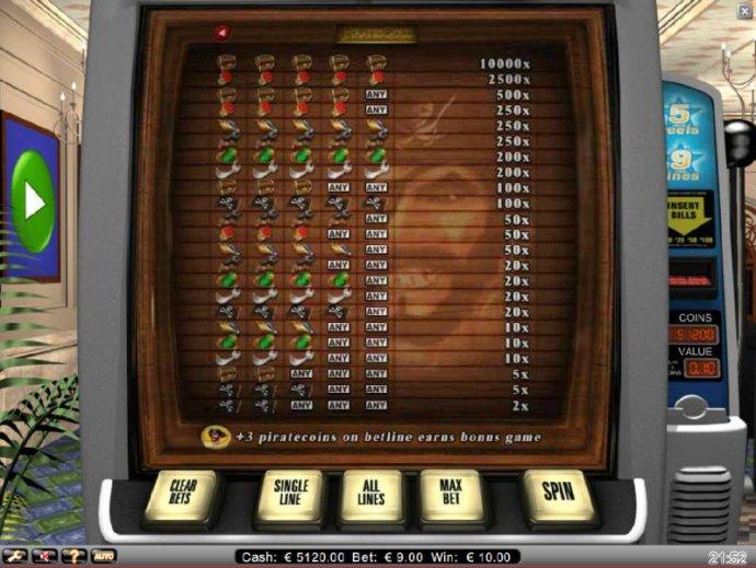 Pirate's Gold screenshot