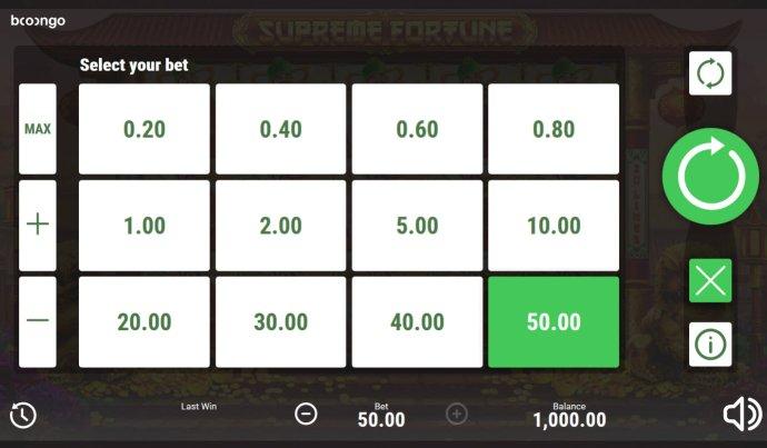 Supreme Fortune by No Deposit Casino Guide