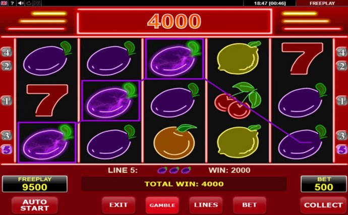 No Deposit Casino Guide image of Hot Neon