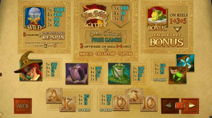 No Deposit Casino Guide image of Miss Fortune
