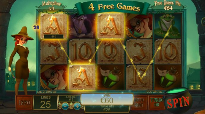 Miss Fortune by No Deposit Casino Guide