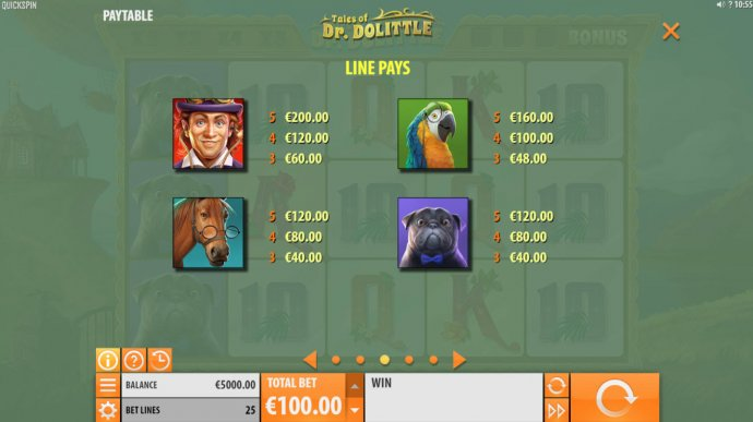 Paytable - High Value Symbols - No Deposit Casino Guide