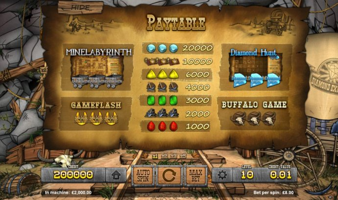 Slot game symbols paytable featuring diamond mining inspired icons. - No Deposit Casino Guide