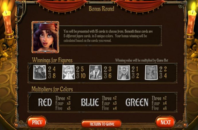 Gypsy Rose by No Deposit Casino Guide
