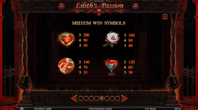 Images of Lilith's Passion