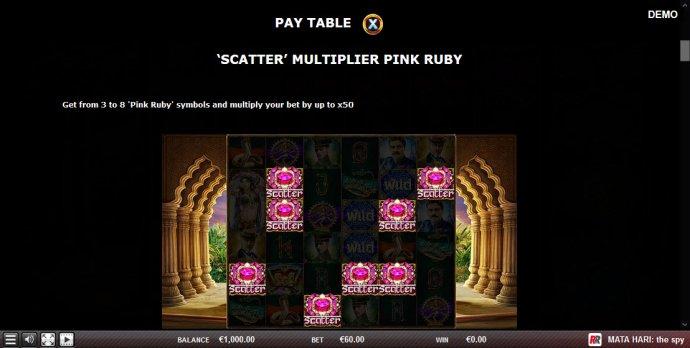 No Deposit Casino Guide - Scatter Symbol Rules