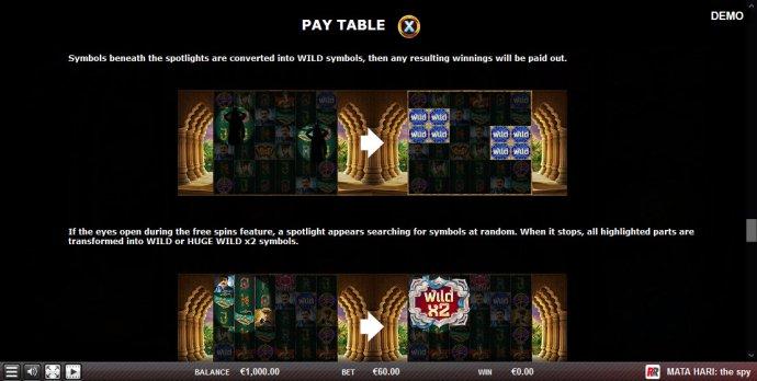 Mata Hari The Spy by No Deposit Casino Guide
