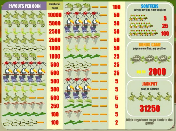 No Deposit Casino Guide image of Rain Forest