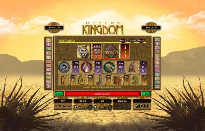 No Deposit Casino Guide image of Desert Kingdom