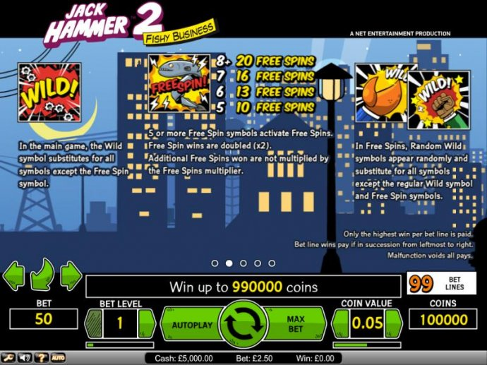 No Deposit Casino Guide image of Jack Hammer 2 - Fishy Business
