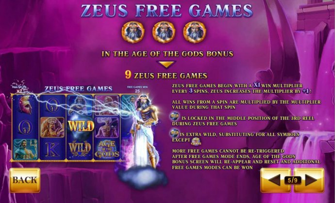 No Deposit Casino Guide - Zeus Free Game Rules