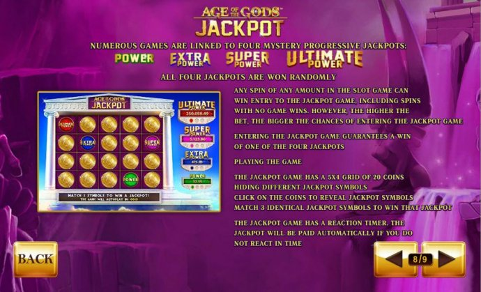 No Deposit Casino Guide - Numerous games are linked to four mystery progressive jackpots. All four jackpots are won randomly