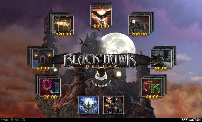 Black Hawk Deluxe by No Deposit Casino Guide