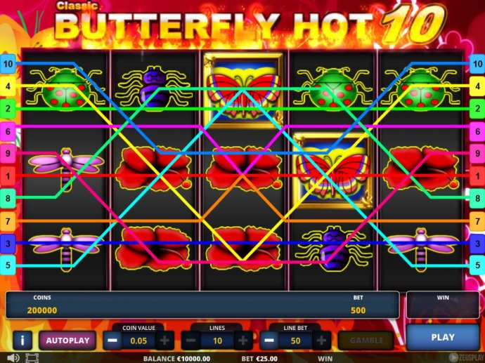 No Deposit Casino Guide image of Classic Butterfly Hot 10