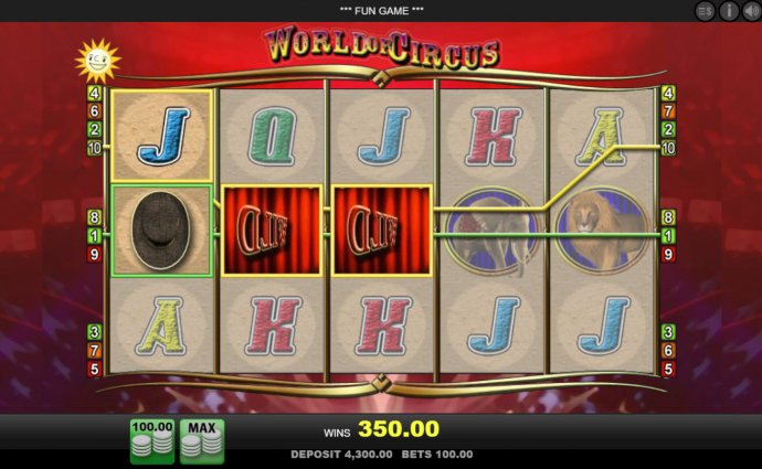 World of Circus by No Deposit Casino Guide