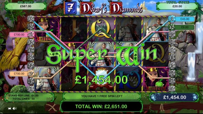Two five of a kinds triggers a SUPER WIN! by No Deposit Casino Guide