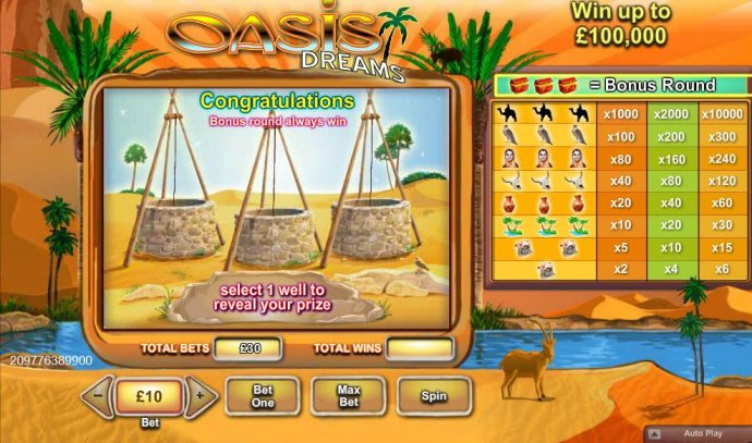 Oasis Dreams by No Deposit Casino Guide