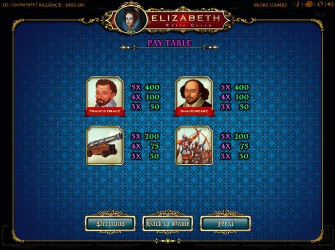 Elizabeth White Queen by No Deposit Casino Guide