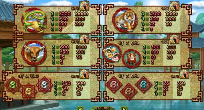 Slot game symbols paytable - High value symbols include a Dargon, A Tiger and a Ox. by No Deposit Casino Guide