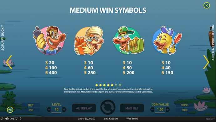 No Deposit Casino Guide image of Scruffy Duck