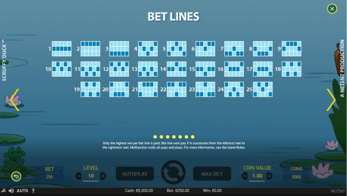 Payline Diagrams 1-25. Only the highest win pays per bet line is paid. Bet line wins pay if in succession from the leftmost reel to the rightmost reel. - No Deposit Casino Guide