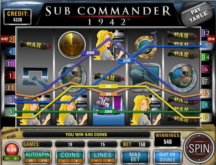 Sub Commander 1942 by No Deposit Casino Guide