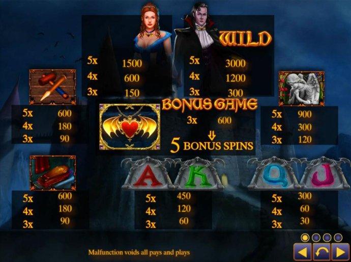 Eternal Desire by No Deposit Casino Guide