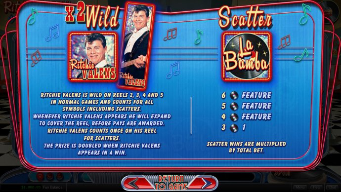 Ritchie Valens La Bamba by No Deposit Casino Guide