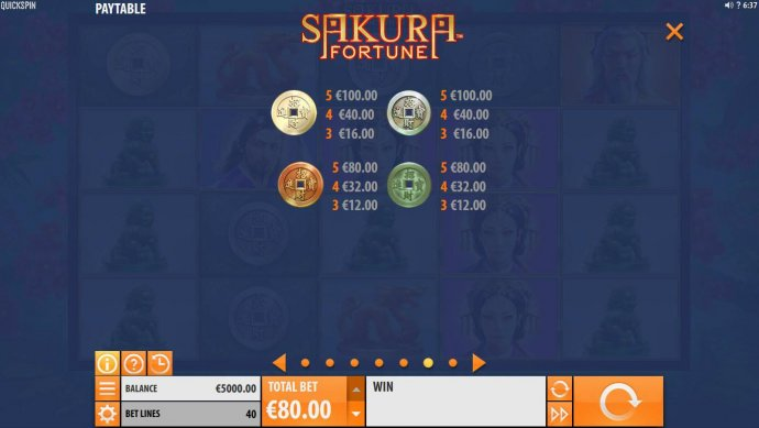 No Deposit Casino Guide image of Sakura Fortune