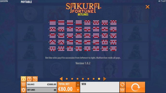 Sakura Fortune by No Deposit Casino Guide