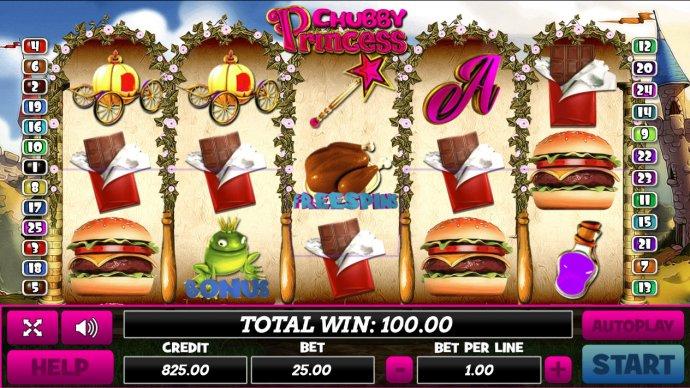 Chubby Princess by No Deposit Casino Guide