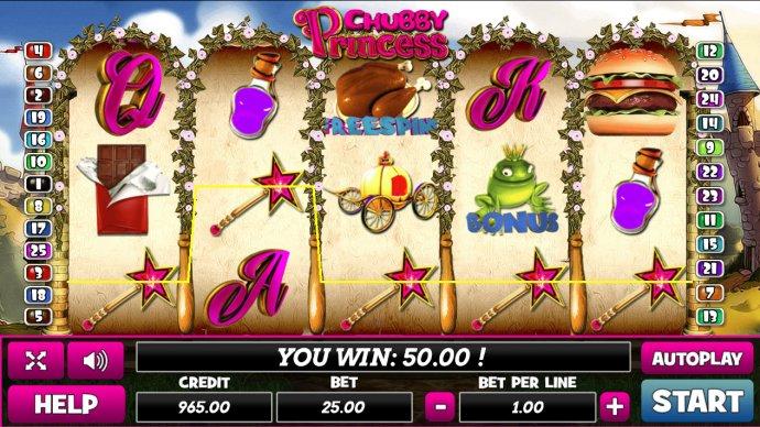 No Deposit Casino Guide image of Chubby Princess