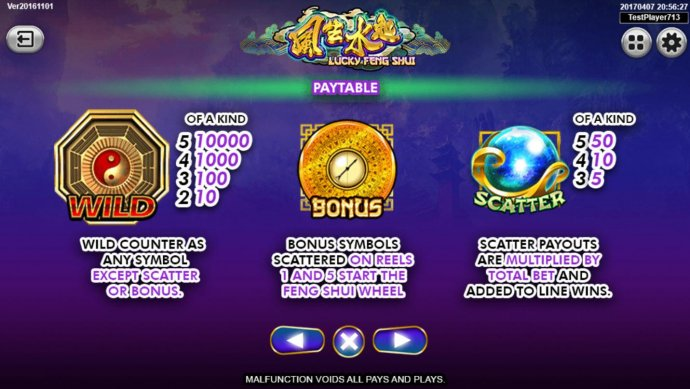Wild, Bonus and Scatter symbol Rules by No Deposit Casino Guide