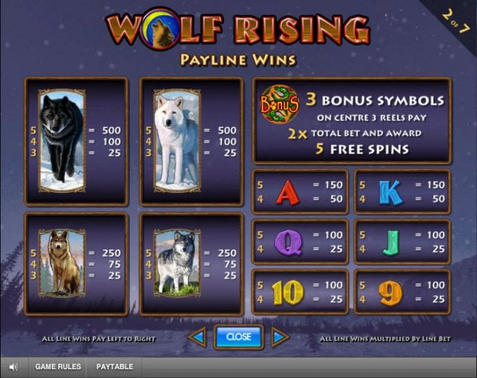 Images of Wolf Rising