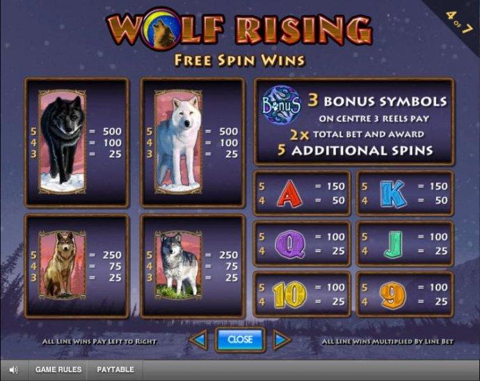 Wolf Rising screenshot